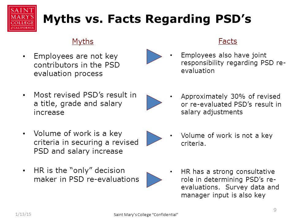 Myths vs.