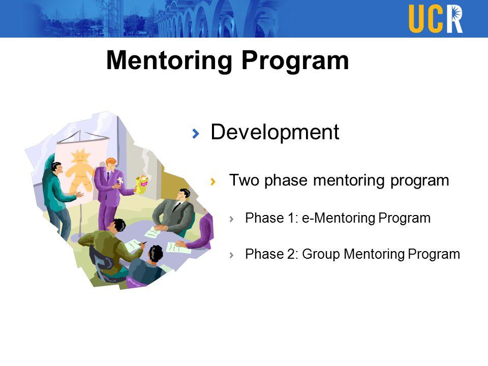 Development Two phase mentoring program Phase 1: e-Mentoring Program Phase 2: Group Mentoring Program Mentoring Program