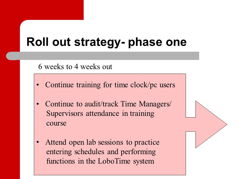 Roll out strategy- phase one Continue training for time clock/pc users Continue to audit/track Time Managers/ Supervisors attendance in training cours