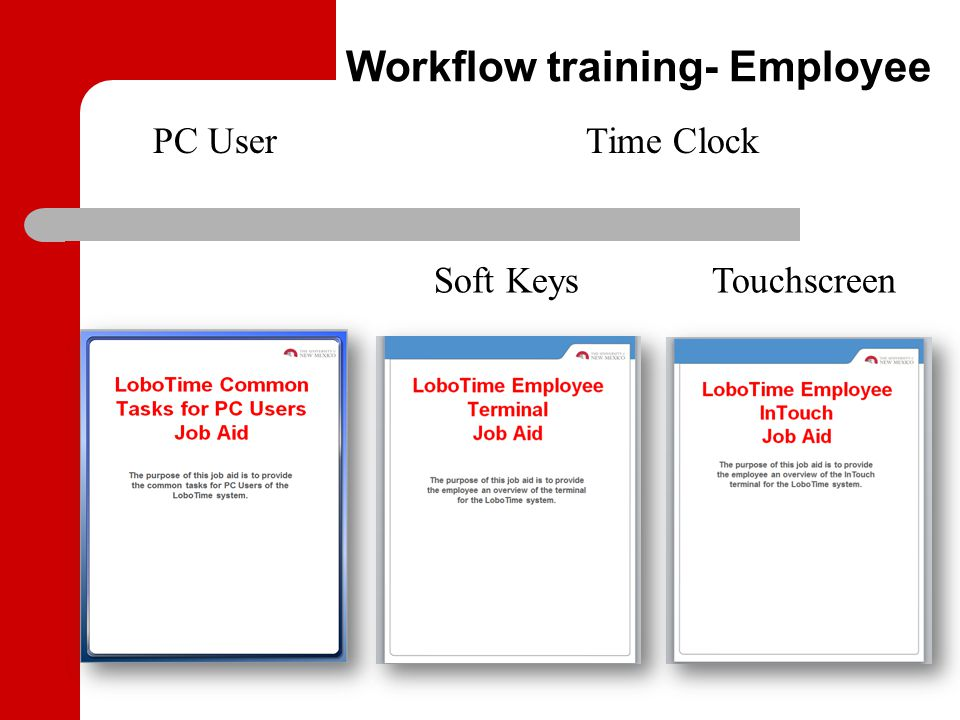 Workflow training- Employee PC User Time Clock Soft Keys Touchscreen