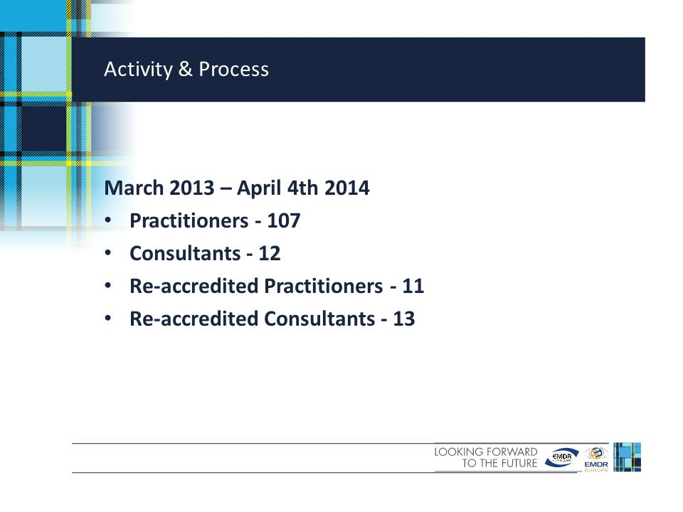 Activity & Process March 2013 – April 4th 2014 Practitioners - 107 Consultants - 12 Re-accredited Practitioners - 11 Re-accredited Consultants - 13
