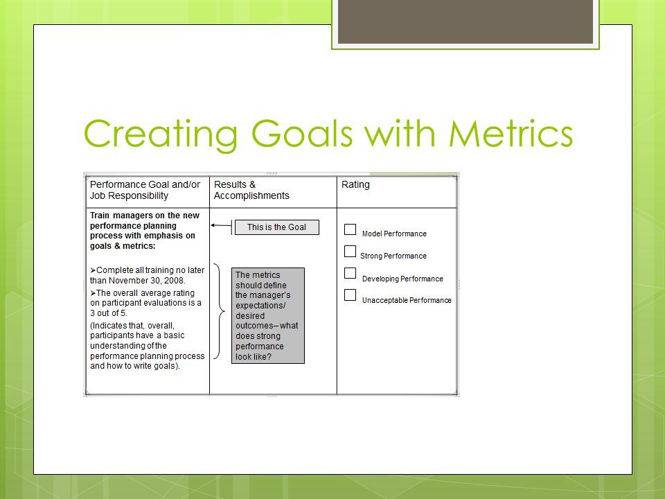 Creating Goals with Metrics
