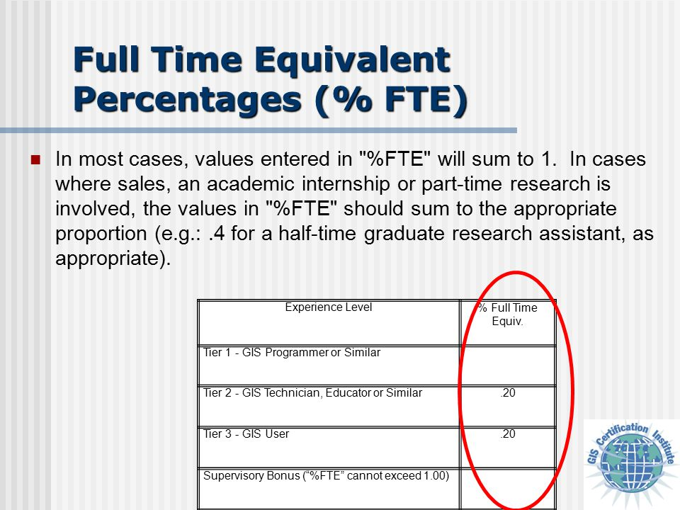 In most cases, values entered in %FTE will sum to 1.