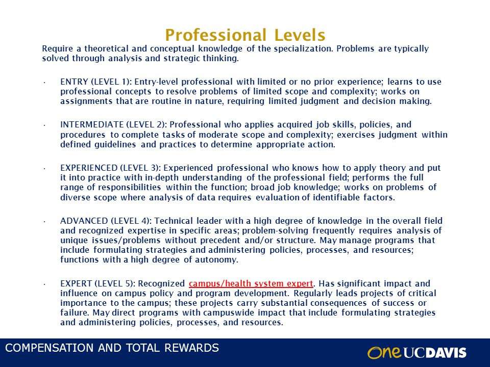 COMPENSATION AND TOTAL REWARDS Professional Levels Require a theoretical and conceptual knowledge of the specialization.