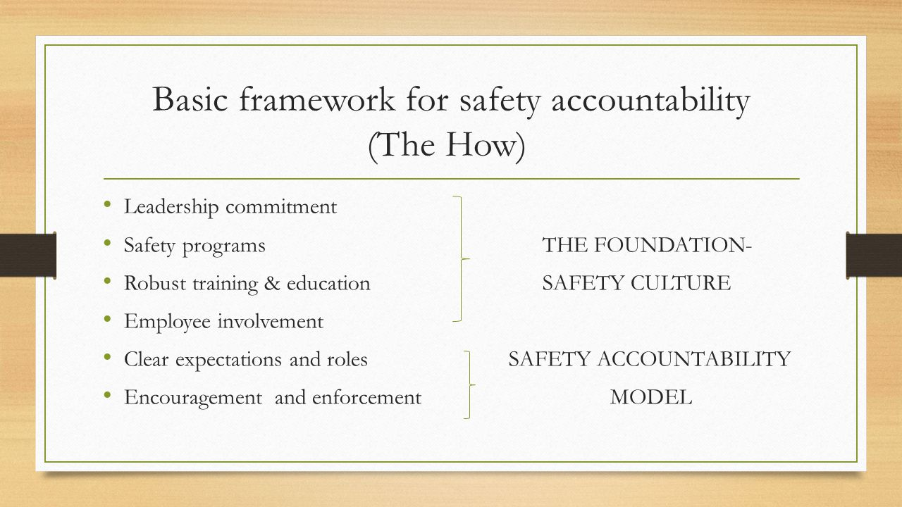 Basic framework for safety accountability (The How) Leadership commitment Safety programsTHE FOUNDATION- Robust training & educationSAFETY CULTURE Employee involvement Clear expectations and rolesSAFETY ACCOUNTABILITY Encouragement and enforcement MODEL