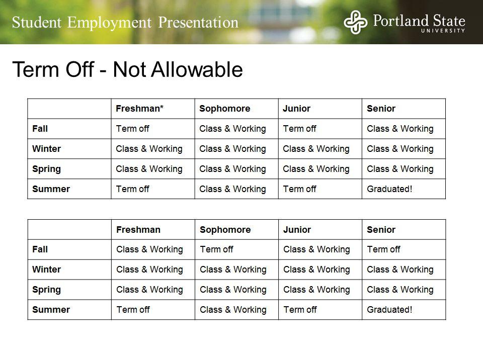 Student Employment Presentation Term Off - Not Allowable