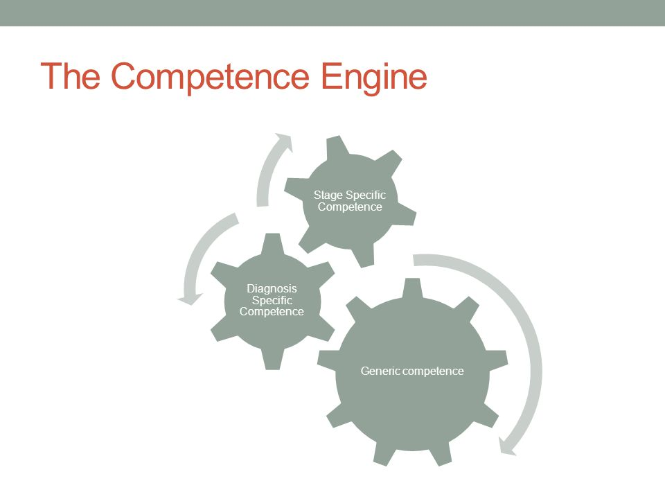 The Competence Engine Generic competence Diagnosis Specific Competence Stage Specific Competence