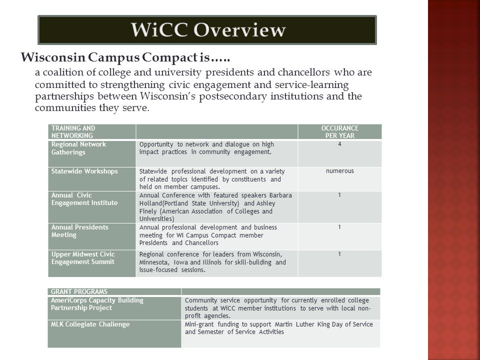 Wisconsin Campus Compact is…..