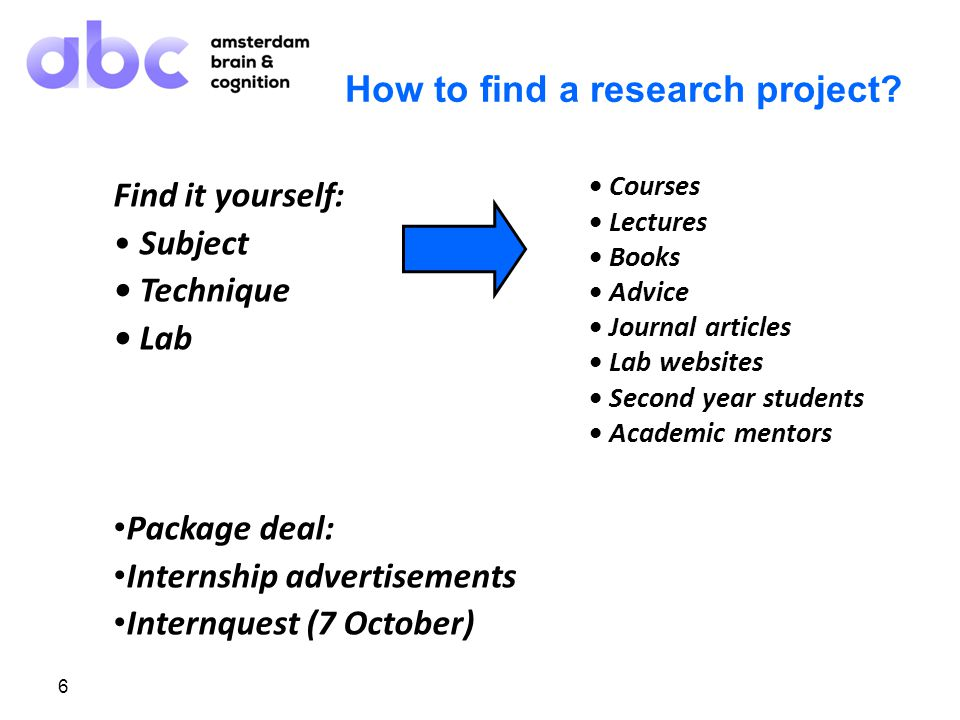 6 Find it yourself: Subject Technique Lab Package deal: Internship advertisements Internquest (7 October) How to find a research project.