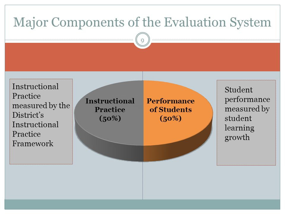 Collaborative Vision of PS/RtI and FLPBS/RtI:B (MTSS) 20 Enhance the the capacity of all Florida school districts to successfully implement and sustain a multi-tiered system of student supports with fidelity in every school; Accelerate and maximize student academic and social- emotional outcomes through the application of data-based problem solving utilized by effective leadership at all levels of the educational system; Inform the development, implementation, and ongoing evaluation of an integrated, aligned, and sustainable system of service delivery that prepares all students for post-secondary education and/or successful employment within our global society.