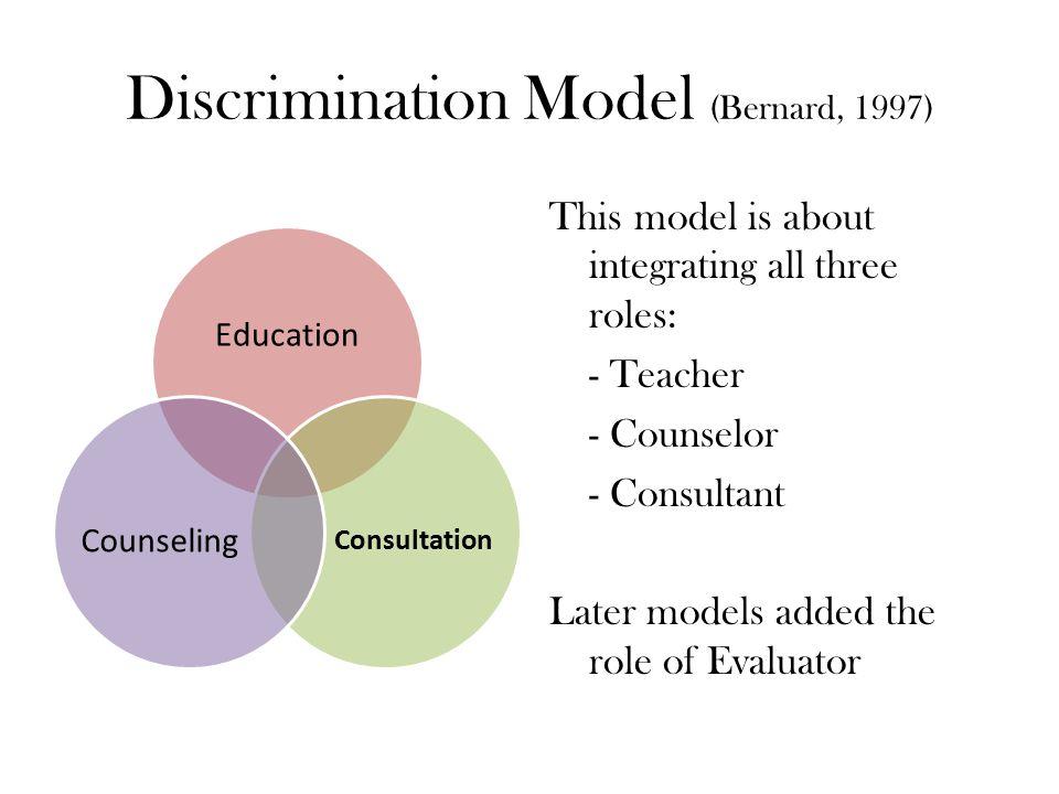 Supervisory Role Teacher Counselor Consultant Facilitator Evaluator Monitor Role model Administrator