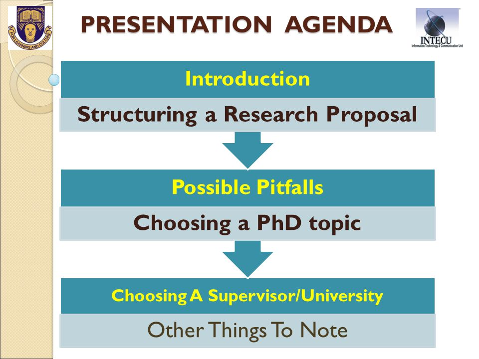 PRESENTATION AGENDA Choosing A Supervisor/University Other Things To Note Possible Pitfalls Choosing a PhD topic Introduction Structuring a Research Proposal