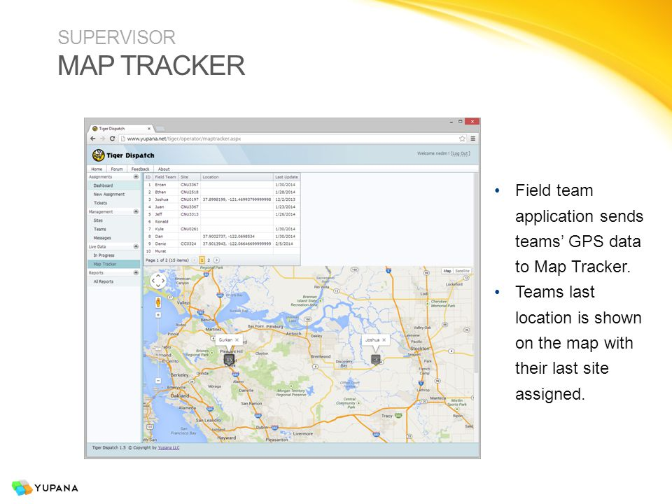 SUPERVISOR MAP TRACKER Field team application sends teams' GPS data to Map Tracker. Teams last location is shown on the map with their last site assig