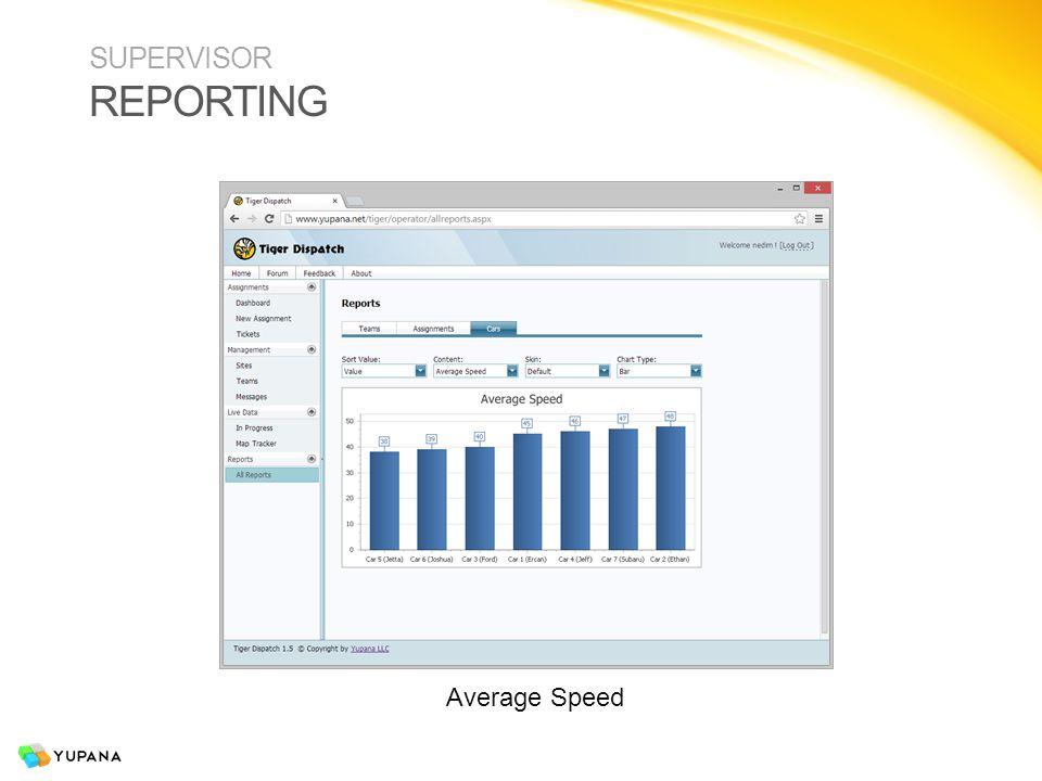 SUPERVISOR REPORTING Average Speed