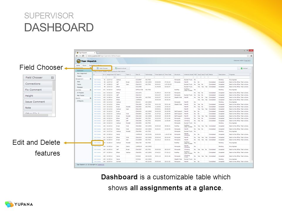 SUPERVISOR DASHBOARD Dashboard is a customizable table which shows all assignments at a glance. Edit and Delete features Field Chooser