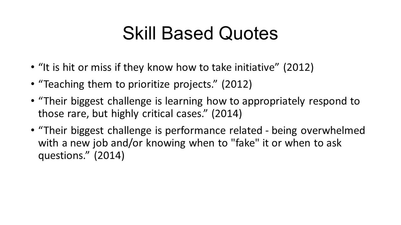 "Skill Based Quotes ""It is hit or miss if they know how to take initiative"" (2012) ""Teaching them to prioritize projects."" (2012) ""Their biggest challe"