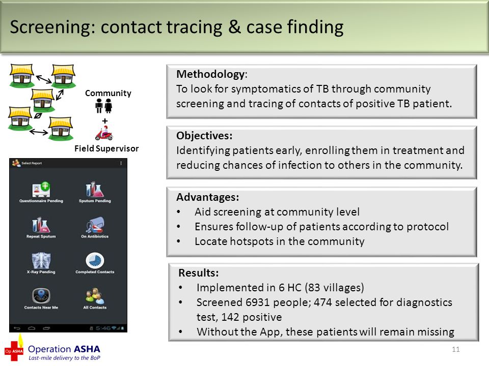 11 Screening: contact tracing & case finding + Field Supervisor Community Methodology: To look for symptomatics of TB through community screening and tracing of contacts of positive TB patient.