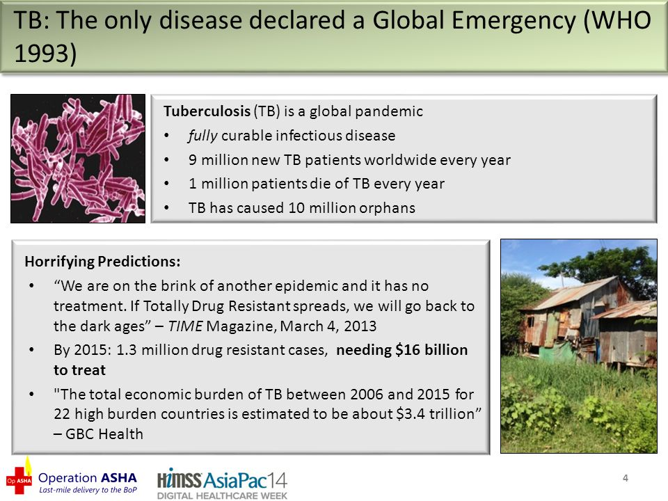 TB: The only disease declared a Global Emergency (WHO 1993) 4 Tuberculosis (TB) is a global pandemic fully curable infectious disease 9 million new TB patients worldwide every year 1 million patients die of TB every year TB has caused 10 million orphans Horrifying Predictions: We are on the brink of another epidemic and it has no treatment.