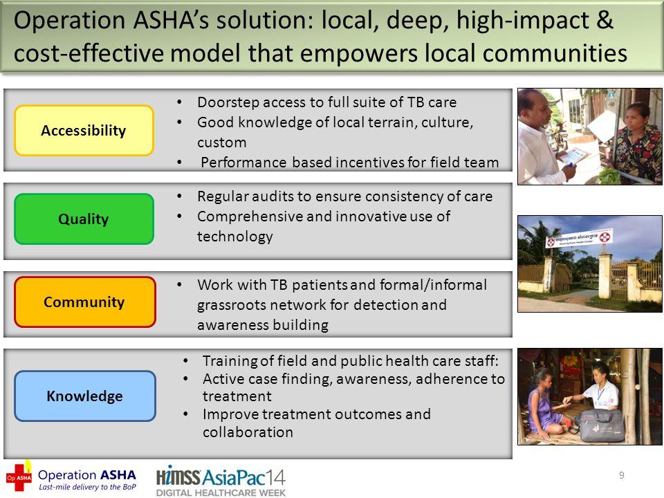 Operation ASHA's solution: local, deep, high-impact & cost-effective model that empowers local communities Doorstep access to full suite of TB care Good knowledge of local terrain, culture, custom Performance based incentives for field team Accessibility Regular audits to ensure consistency of care Comprehensive and innovative use of technology Quality Work with TB patients and formal/informal grassroots network for detection and awareness building Community Training of field and public health care staff: Active case finding, awareness, adherence to treatment Improve treatment outcomes and collaboration Knowledge 9