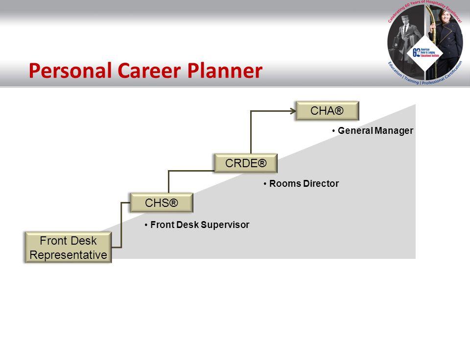 Front Desk Representative Front Desk Representative CHS® Front Desk Supervisor CRDE® CHA® General Manager Personal Career Planner Rooms Director