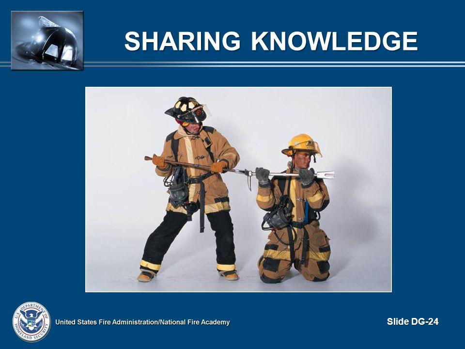 SHARING KNOWLEDGE Slide DG-24