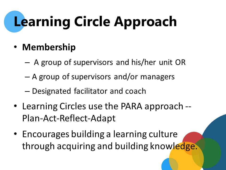 Learning Circle Process Learning Organization Environment Topic Basket Agency priorities and information LC members select topic Each LC member shares topic experience ADAPT REFLECT ACT PLAN Recommendations to Other Org Levels SEND Recommendations to Other Org Levels