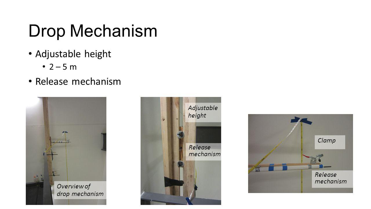 Drop Mechanism Adjustable height 2 – 5 m Release mechanism DRAFT – revised 26 Sept 2014 Overview of drop mechanism Adjustable height Clamp Release mechanism
