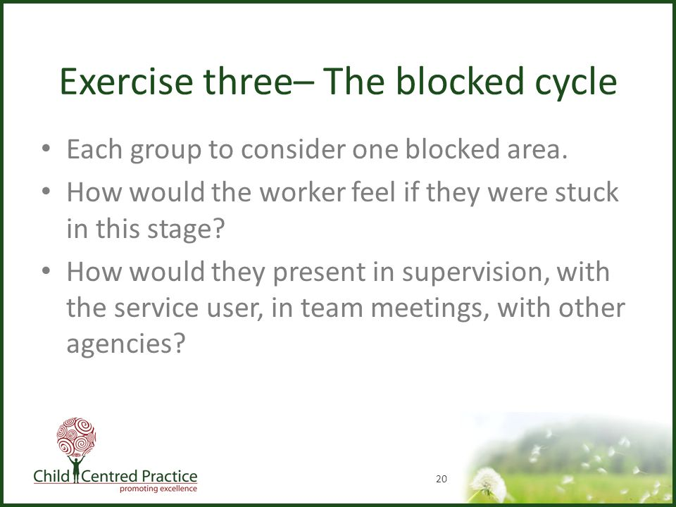 Exercise three– The blocked cycle Each group to consider one blocked area. How would the worker feel if they were stuck in this stage? How would they