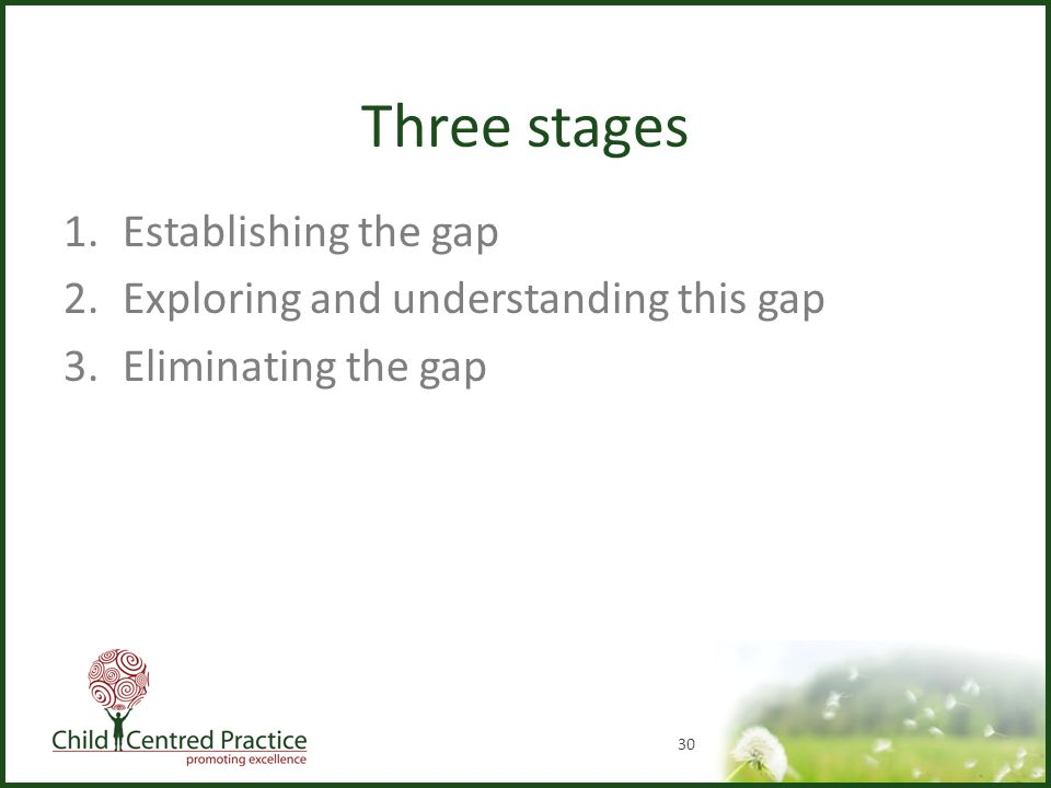 Three stages 1.Establishing the gap 2.Exploring and understanding this gap 3.Eliminating the gap 30