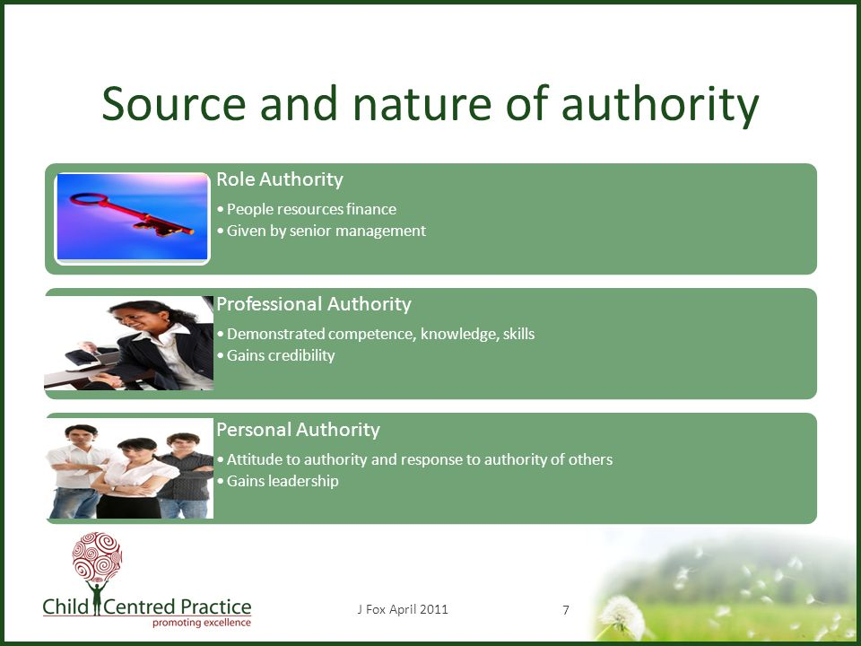 Source and nature of authority Role Authority People resources finance Given by senior management Professional Authority Demonstrated competence, knowledge, skills Gains credibility Personal Authority Attitude to authority and response to authority of others Gains leadership 7 J Fox April 2011