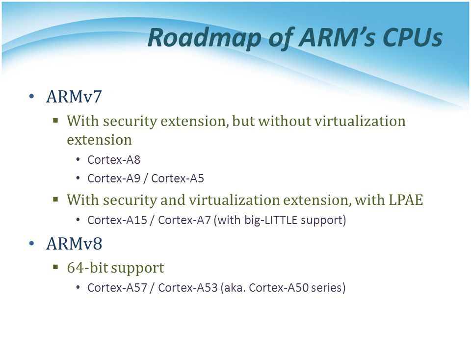 Roadmap of ARM's CPUs ARMv7  With security extension, but without virtualization extension Cortex-A8 Cortex-A9 / Cortex-A5  With security and virtua