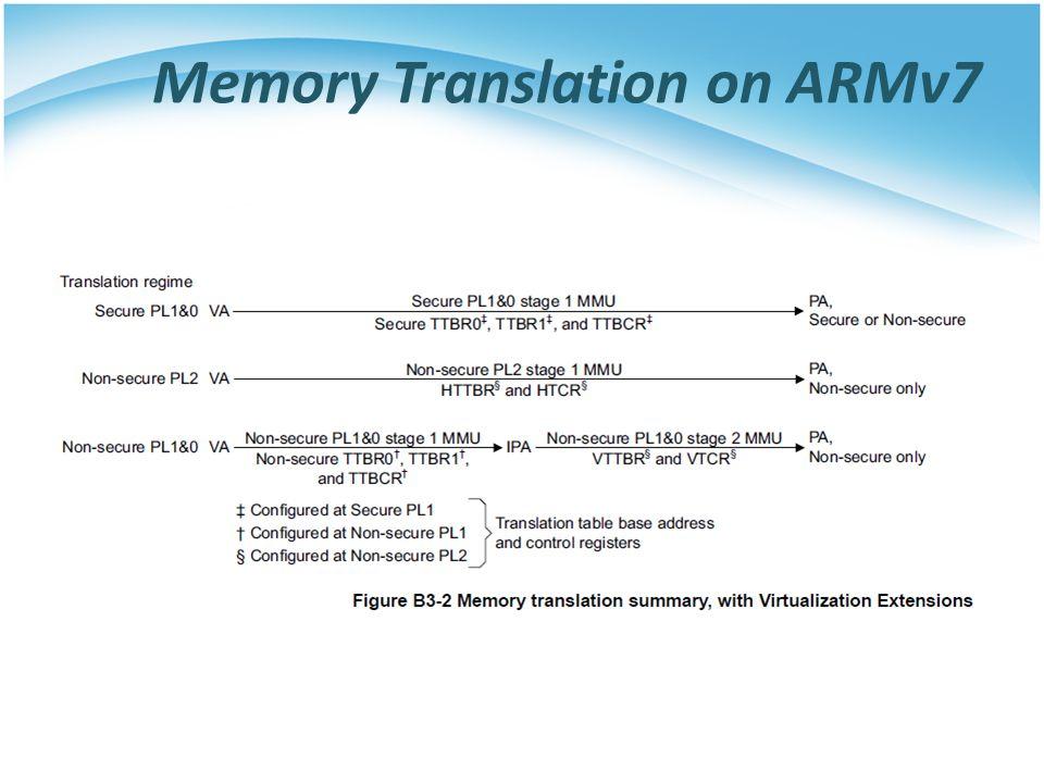 Memory Translation on ARMv7
