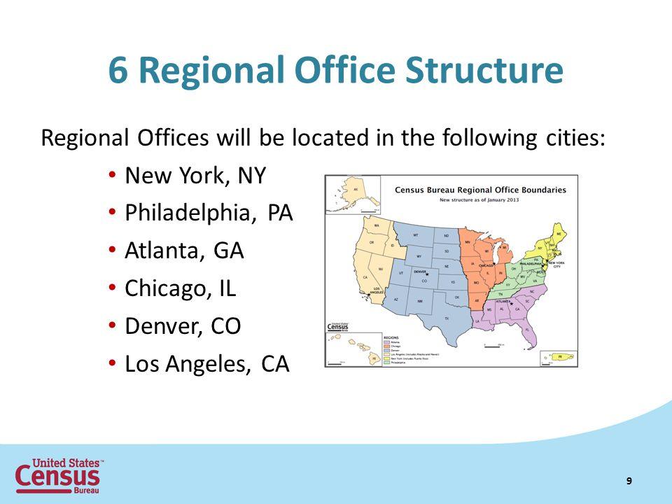 6 Regional Office Structure These offices stay open New York, NY Philadelphia, PA Atlanta, GA Chicago, IL Denver, CO Los Angeles, CA These offices close Boston, MA Charlotte, NC Detroit, MI Kansas City, KS Dallas, TX Seattle, WA 10