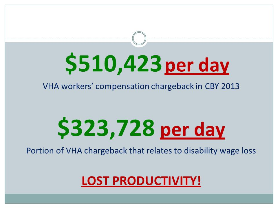 $510,423 per day VHA workers' compensation chargeback in CBY 2013 $323,728 per day Portion of VHA chargeback that relates to disability wage loss LOST