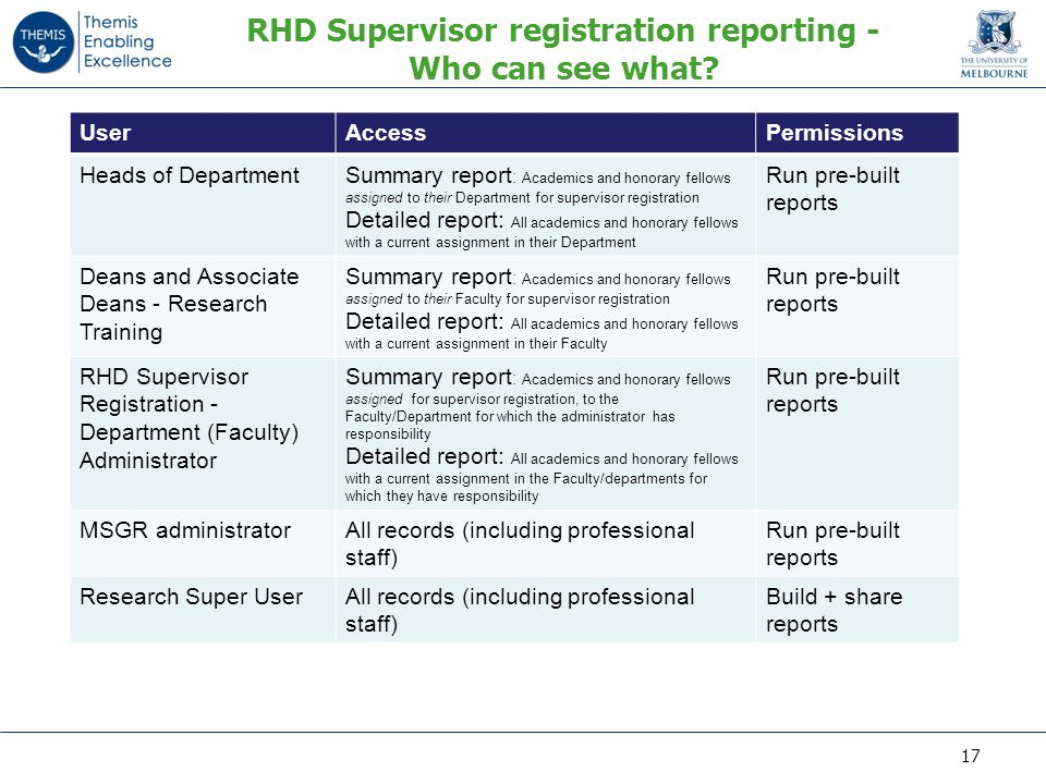 RHD Supervisor registration reporting - Who can see what.