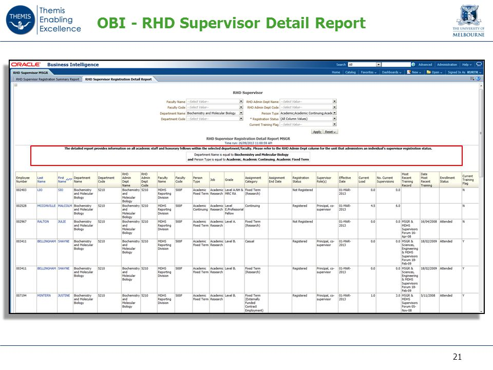 OBI - RHD Supervisor Detail Report 21