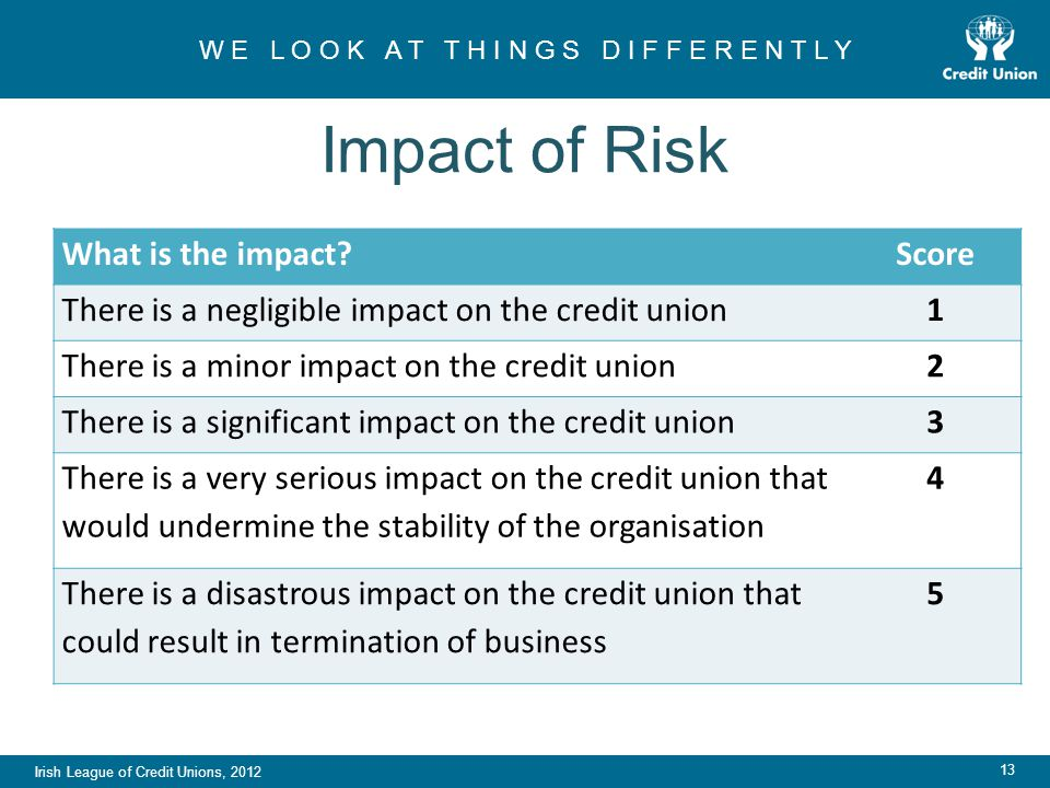 Irish League of Credit Unions, 2012 W E L O O K A T T H I N G S D I F F E R E N T L Y 13 Impact of Risk What is the impact Score There is a negligible impact on the credit union1 There is a minor impact on the credit union2 There is a significant impact on the credit union3 There is a very serious impact on the credit union that would undermine the stability of the organisation 4 There is a disastrous impact on the credit union that could result in termination of business 5