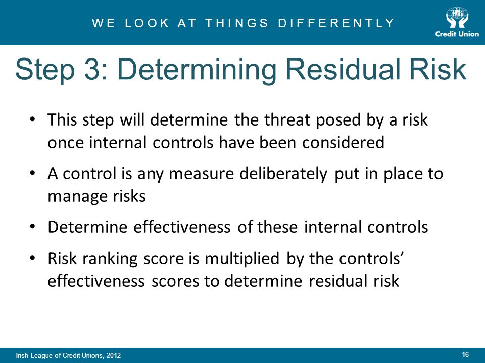 Irish League of Credit Unions, 2012 W E L O O K A T T H I N G S D I F F E R E N T L Y 16 Step 3: Determining Residual Risk This step will determine the threat posed by a risk once internal controls have been considered A control is any measure deliberately put in place to manage risks Determine effectiveness of these internal controls Risk ranking score is multiplied by the controls' effectiveness scores to determine residual risk