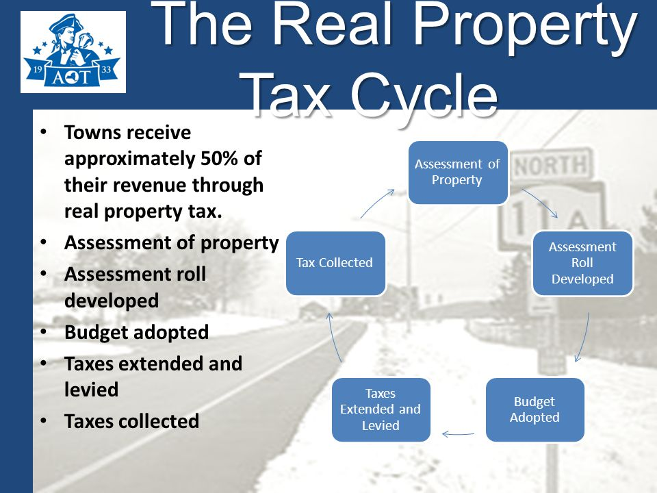 The Real Property Tax Cycle The Real Property Tax Cycle Towns receive approximately 50% of their revenue through real property tax.