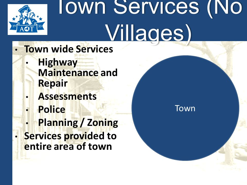 Town Services (No Villages) Town wide Services Highway Maintenance and Repair Assessments Police Planning / Zoning Services provided to entire area of town Town