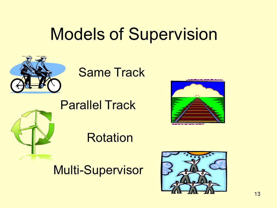 13 Models of Supervision Same Track Parallel Track Rotation Multi-Supervisor