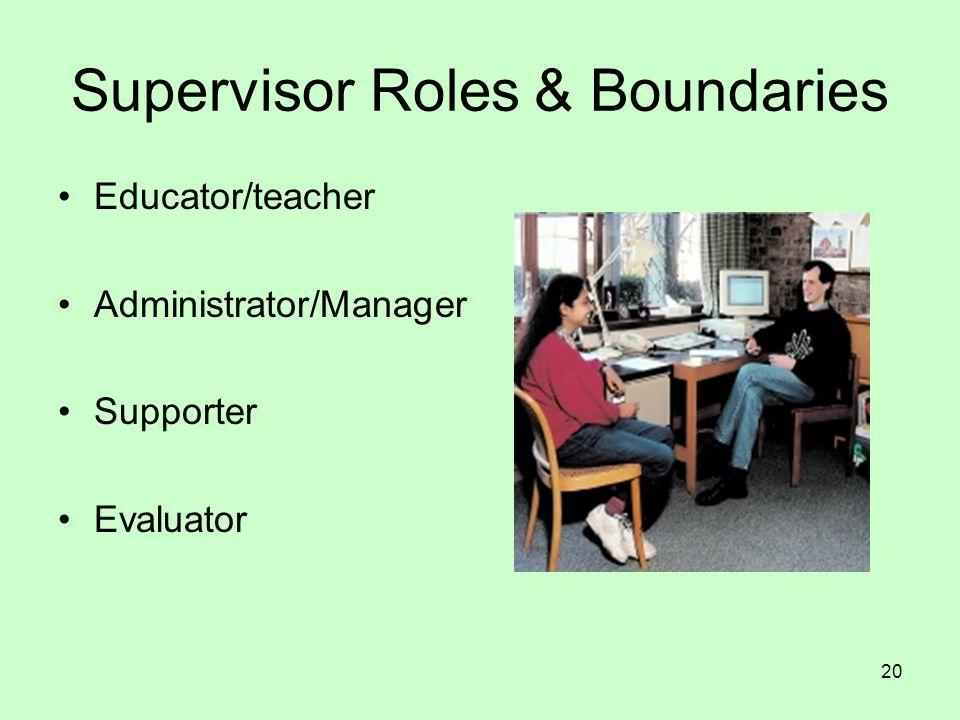 20 Supervisor Roles & Boundaries Educator/teacher Administrator/Manager Supporter Evaluator