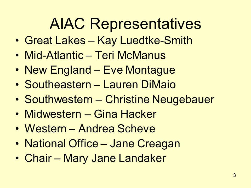 3 AIAC Representatives Great Lakes – Kay Luedtke-Smith Mid-Atlantic – Teri McManus New England – Eve Montague Southeastern – Lauren DiMaio Southwester
