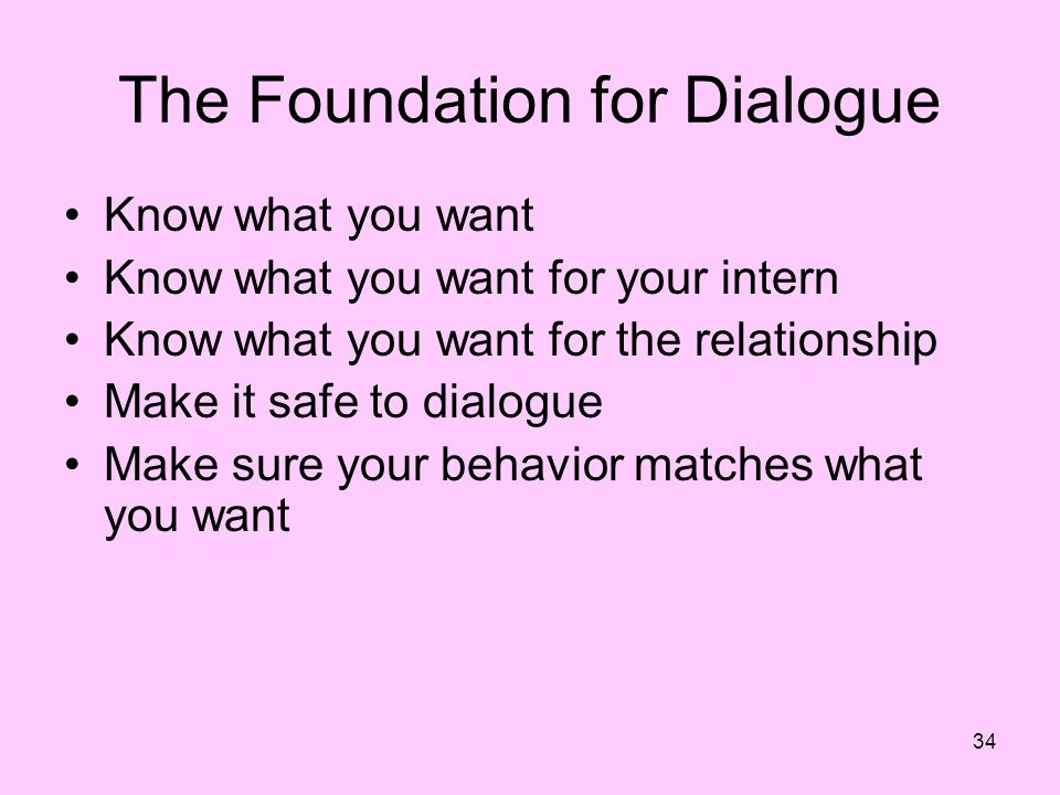 34 The Foundation for Dialogue Know what you want Know what you want for your intern Know what you want for the relationship Make it safe to dialogue