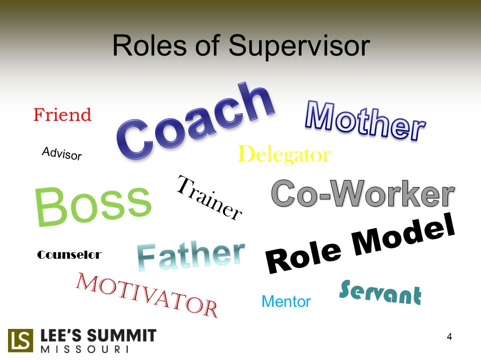 Roles of Supervisor Boss Trainer Role Model Advisor Counselor Mentor Motivator Friend Servant Delegator 4