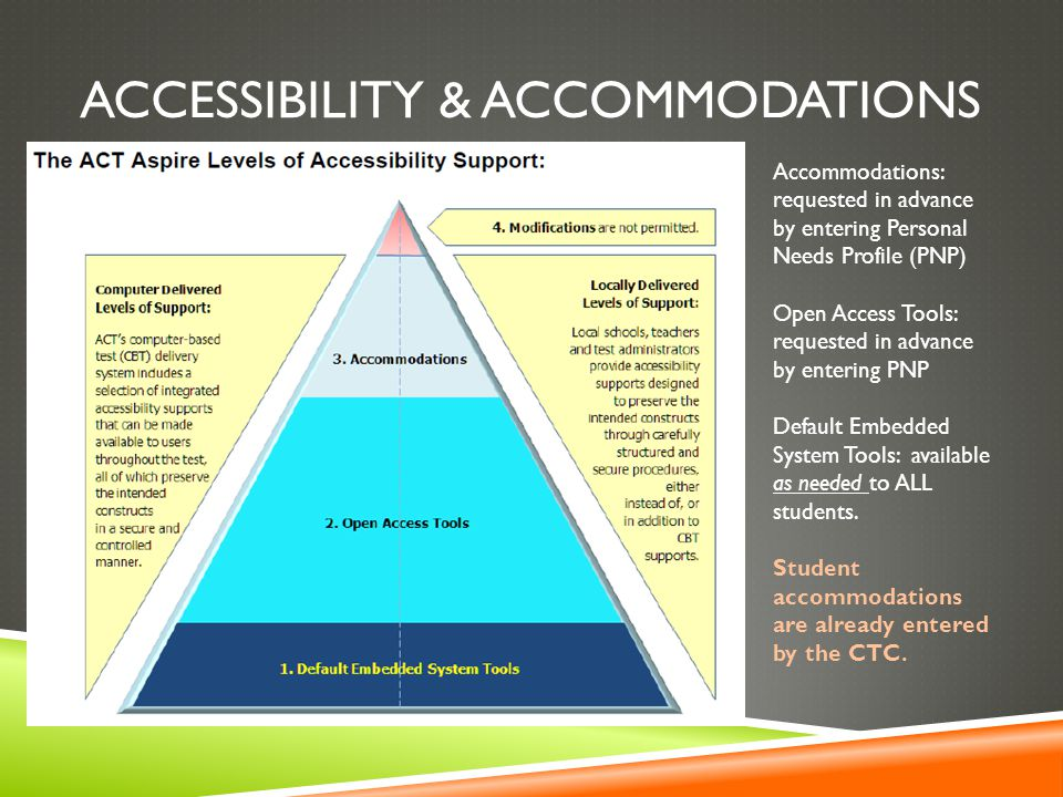 ACCESSIBILITY & ACCOMMODATIONS Accommodations: requested in advance by entering Personal Needs Profile (PNP) Open Access Tools: requested in advance b