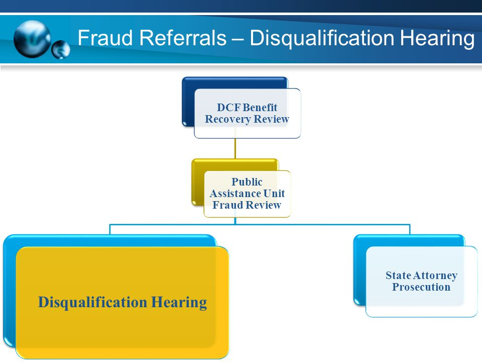 Fraud Referrals – Disqualification Hearing DCF Benefit Recovery Review Public Assistance Unit Fraud Review Disqualification Hearing State Attorney Prosecution