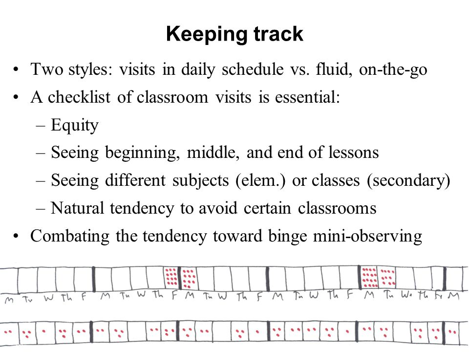 Keeping track Two styles: visits in daily schedule vs. fluid, on-the-go A checklist of classroom visits is essential: –Equity –Seeing beginning, middl