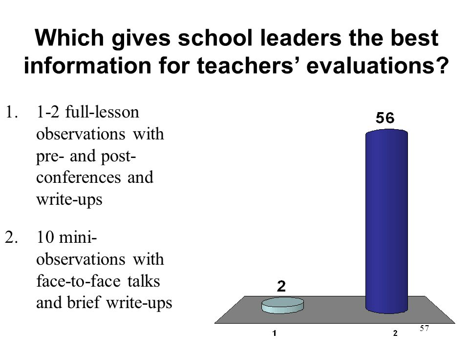 Which gives school leaders the best information for teachers' evaluations? 57 1.1-2 full-lesson observations with pre- and post- conferences and write
