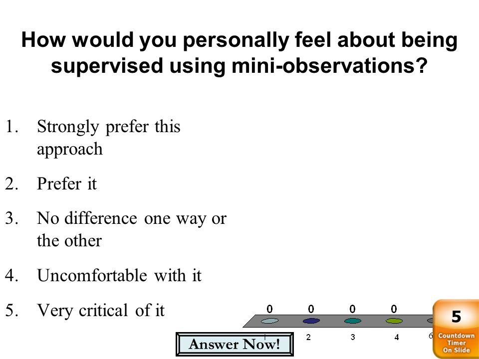How would you personally feel about being supervised using mini-observations? 60 1.Strongly prefer this approach 2.Prefer it 3.No difference one way o